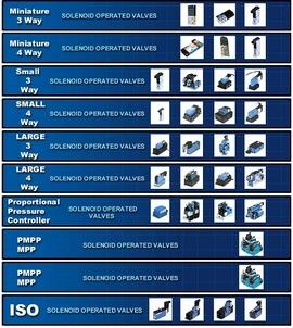 Hệ thống lọc bụi khí nén GOYEN (Australia) - CtyHồ Quang, kĩ sư Nguyên 0984969631