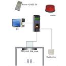 Tp. Hà Nội: Hệ thống kiểm soát cửa kiêm chấm công bằng vân tay hoặc thẻ CL1164065