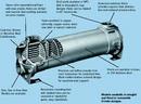 Tp. Hà Nội: Cung cấp bộ thiết bị trao đổi nhiệt (HEAT EXCHANGER) nhập khẩu CL1103101