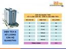 Tp. Hồ Chí Minh: Chỉ 470tr nhận nhà. Còn lại thanh toán trong 2 năm không lãi suất. CL1111424P2