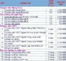 Tp. Đà Nẵng: SDC-Đại học Đà Nẵng - Thường xuyên chiêu sinh các khóa đào tạo CL1113198