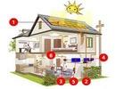 Tp. Hồ Chí Minh: Máy phát điện năng lượng mặt trời cho gia đình, doanh nghiệp nhỏ CL1169582