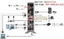 Tp. Hồ Chí Minh: Thiết bị hội nghị truyền hình trực tuyến Polycom HDX 7000 CL1218073