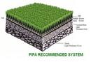 Tp. Hồ Chí Minh: Tư vấn thi công nền ha sân cỏ nhân tạo 0974891713 CL1152175