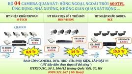 So sánh giá 03 thương hiệu điển hình của HT Camera quan sát nhà xưởng.