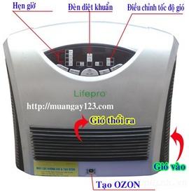 Bán máy lọc không khí thông minh LifePro L318 AZ giảm giá đây!!!