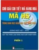 Tp. Hà Nội: tra cứu mã hs 2013 CL1218024