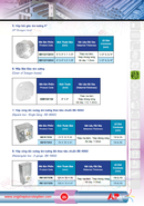 Tp. Hồ Chí Minh: 0915574448 Ống thép luồn dây điện trơn EMT tiêu chuẩn Mỹ UL 797 giconduit. com RSCL1110773