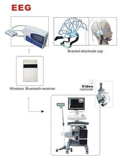 Bán máy điện não đồ model EEG-7128W giá cực sốc