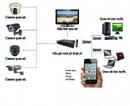 Bình Phước: Lắp đặt camera quan sát Nhật Bản tại Bình Phước CL1690774