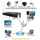 Tp. Hà Nội: Camera an ninh cho ngôi nhà của bạn CL1204361