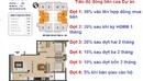 Tp. Hà Nội: Bán căn hộ CC Nam Xa La, DT 70,4m2, giá cắt lỗ, Lh chính chủ 0936. 468. 786 CL1416419