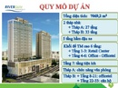 Tp. Hồ Chí Minh: Bán căn hộ RIVERGATE -Novaland cam kết mua lại, cam kết cho thuê 11 tr/ thàng CL1110686