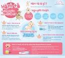 Tp. Hồ Chí Minh: Viêm da ở trẻ và các triệu chứng CL1484038