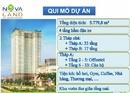 Tp. Hồ Chí Minh: Mở Bán VP Thông Minh Office-tel The Tresor-Vị Trí Đắc Địa Ngay Bến Vân Đồn Q4- CL1516814