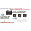 Bình Dương: CHUYÊN ĐỀ thiết kế, điều khiển, lưu trữ, giám sát nhiệt độ qua mạng Modbus/ Ether CL1668470P10