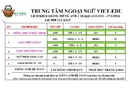 Tp. Hà Nội: Ngoại Ngữ cho người bắt đầu, chí phí cực rẻ-Trung tâm Viet-edu CL1647640P4
