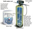 Tp. Hà Nội: Bán buôn, bán lẻ hóa chất, thiết bị xử lý nước CL1649700P9