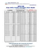 Tp. Cần Thơ: Cần tìm nhà phân phối, làm đại lý dây cáp điều khiển sangjin Hàn Quốc 0906342389 CL1665112P4