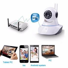 Camera IP giám sát quán, cửa hàng buôn bán