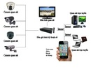 Tp. Hà Nội: Giám sát mọi việc từ xa bằng cách lắp đặt Camera quan sát kỹ thuật số CL1163636