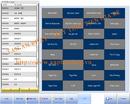 Tp. Cần Thơ: Chuyên phần mềm tính tiền cảm ứng Pos giá rẻ cho quán cafe tại cần thơ CL1698907P4