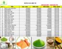 Tp. Hồ Chí Minh: Chuyên cung cấp sỉ lẻ các loại bột bí đỏ làm đẹp, bột bí đỏ cho bé CL1700521