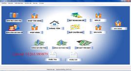Bán phần mềm theo dõi doanh thu bán hàng tại Cần Thơ