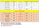 Tp. Hà Nội: Khóa học TIẾNG HÀN cho người đi xuất khẩu lao động_ Lh 098 111 6315 CL1697685