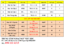 Tp. Hà Nội: Chỉ 1 triệu đồng/ khóa học 24 buổi tiếng HÀN cho người bắt đầu lh 098 111 6315 CL1697685
