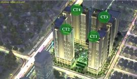 Phân phối và nhận đặt chỗ căn hộ Eco Green chỉ từ 1. 6 tỷ