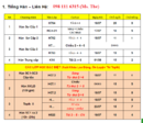 Tp. Hà Nội: Khai giảng lớp luyện thi KLPT, luyện thi TOPIK I, II lh 0981116315 CL1643106