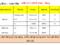 [3] Khai giảng lớp luyện thi KLPT, luyện thi TOPIK I, II lh 0981116315