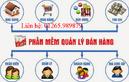 Tp. Cần Thơ: Phần mềm quản lý bán hàng xuất nhập kho và tồn kho hàng hóa tại quận Ninh Kiều CL1699224