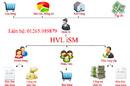 Tp. Cần Thơ: Phần mềm quản lý xuất nhập kho và tồn kho hàng hóa tại quận Cái Răng CL1699605