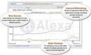 Alexa bỏ Toolbar xếp hạng website NEWS140